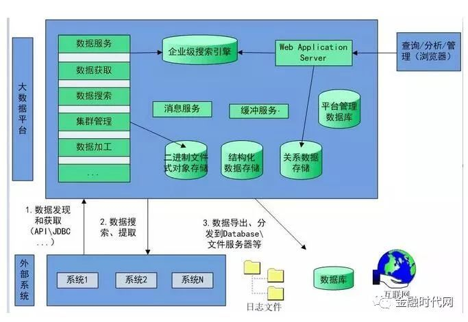 image http://doc.kimoc.cn/assets/images/19-1rX3F31mIok4bqkV.jpeg
