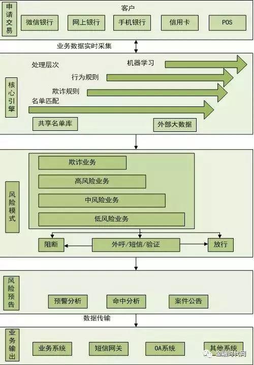 image http://doc.kimoc.cn/assets/images/19-WIHSjMdkk7BQc0t4.jpeg