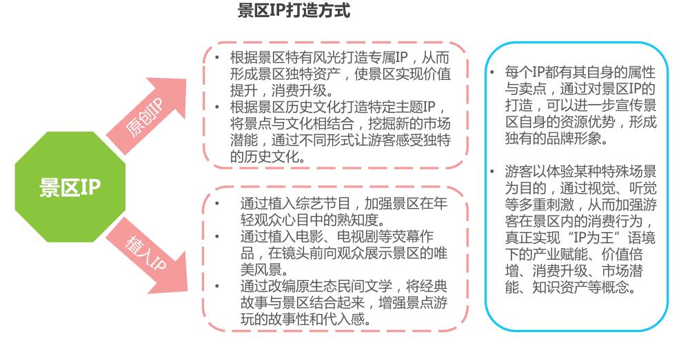 image http://doc.kimoc.cn/assets/images/19-ZsX9tZTkjTIYmNvD.png