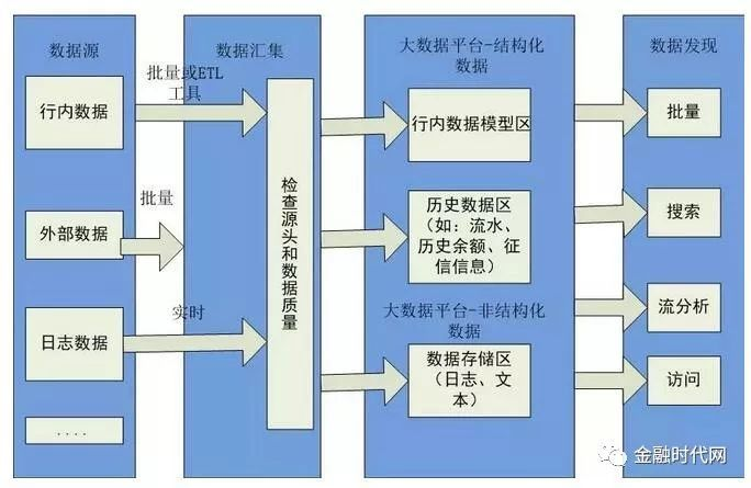 image http://doc.kimoc.cn/assets/images/19-gQGgPNTjwarMfRK7.jpeg