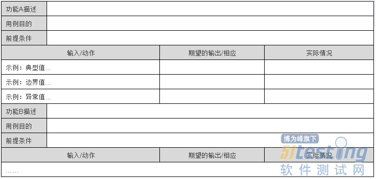 image http://doc.kimoc.cn/assets/images/2-6yBI41IoFqgz7u48.png