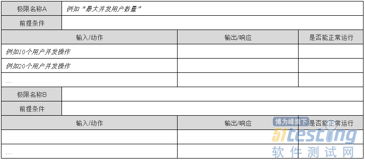 image http://doc.kimoc.cn/assets/images/2-fF1lOPayCfvhK635.png