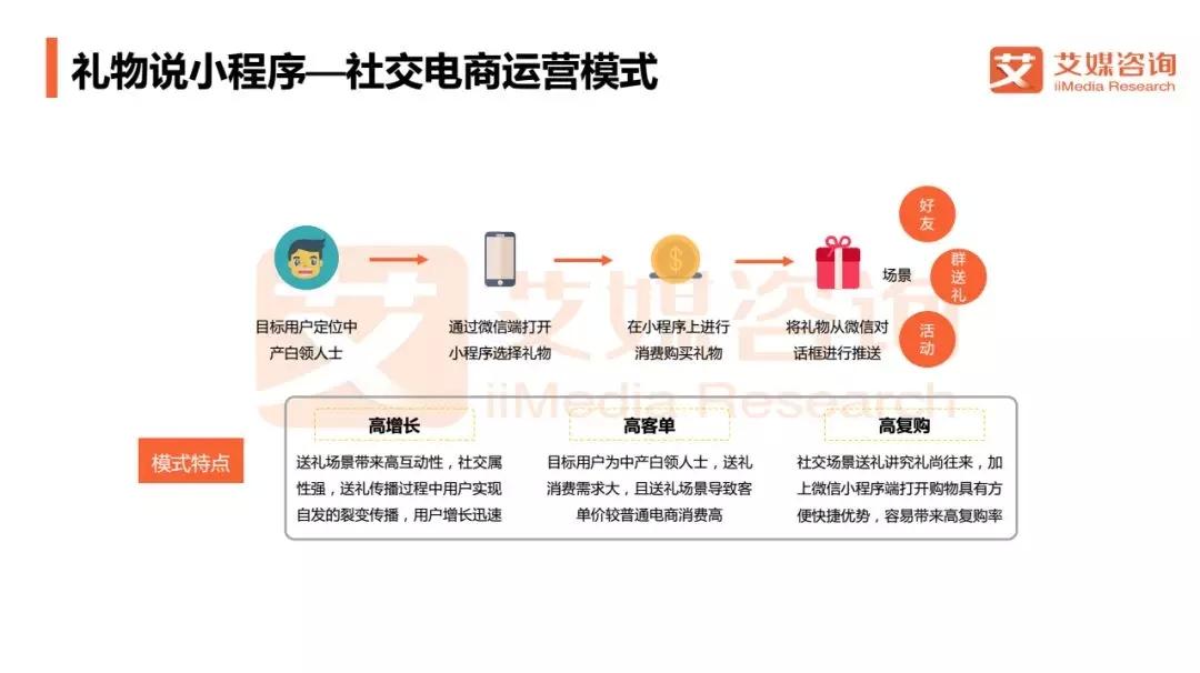 image http://doc.kimoc.cn/assets/images/22-1Xn6Pvbc0VSIDgf0.jpeg