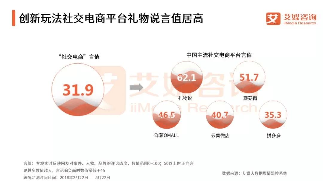 image http://doc.kimoc.cn/assets/images/22-53VV4Mrm2yEZm9pf.png
