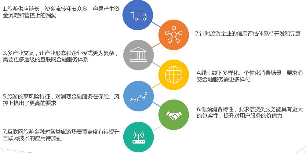 image http://doc.kimoc.cn/assets/images/25-6ZeEpqgkDU2WlCNI.png