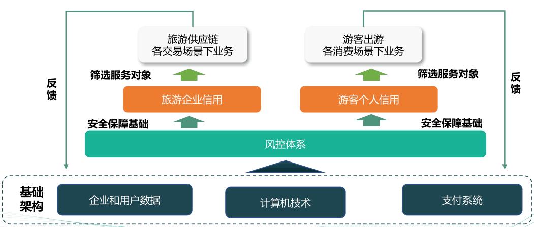image http://doc.kimoc.cn/assets/images/25-7jTYdizldcHEamKi.png