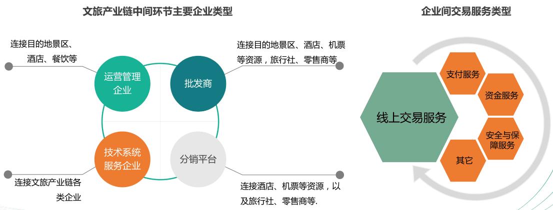 image http://doc.kimoc.cn/assets/images/25-Fo1xVnuCRGWBXUJo.png