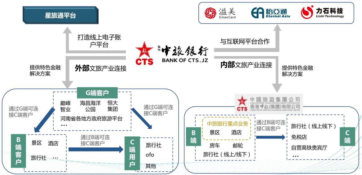 image http://doc.kimoc.cn/assets/images/25-Vgublpbxbqv582wW.png