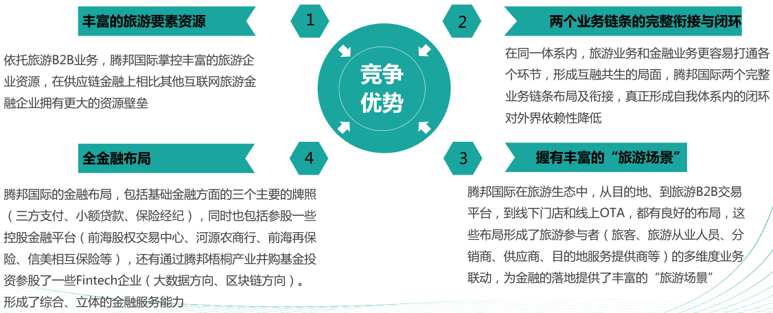 image http://doc.kimoc.cn/assets/images/25-XObuCTY4GvohUvnJ.png