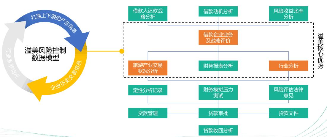 image http://doc.kimoc.cn/assets/images/25-k6gTJH1U1ka9gXvL.png