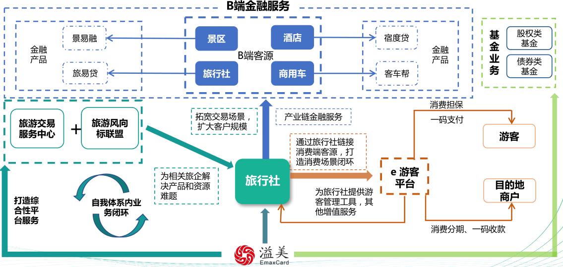 image http://doc.kimoc.cn/assets/images/25-kRzIru7YHyHBlgfZ.png