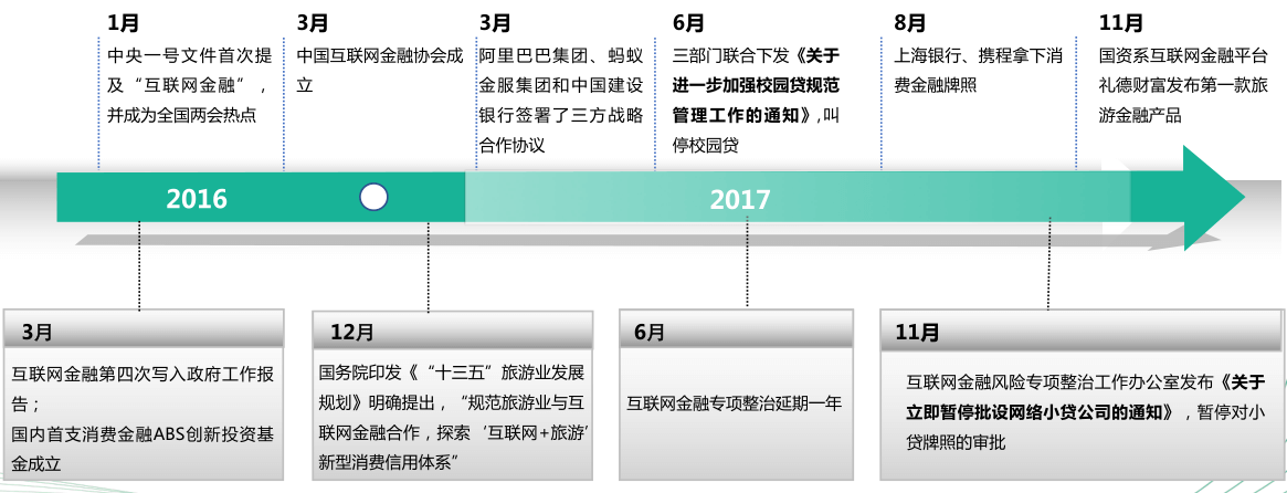 image http://doc.kimoc.cn/assets/images/25-pYXgfYZu1XcoqTEZ.png