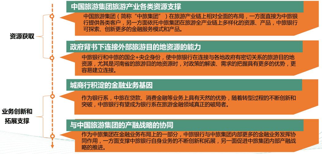 image http://doc.kimoc.cn/assets/images/25-q1dfGutRkMPwVH9p.png