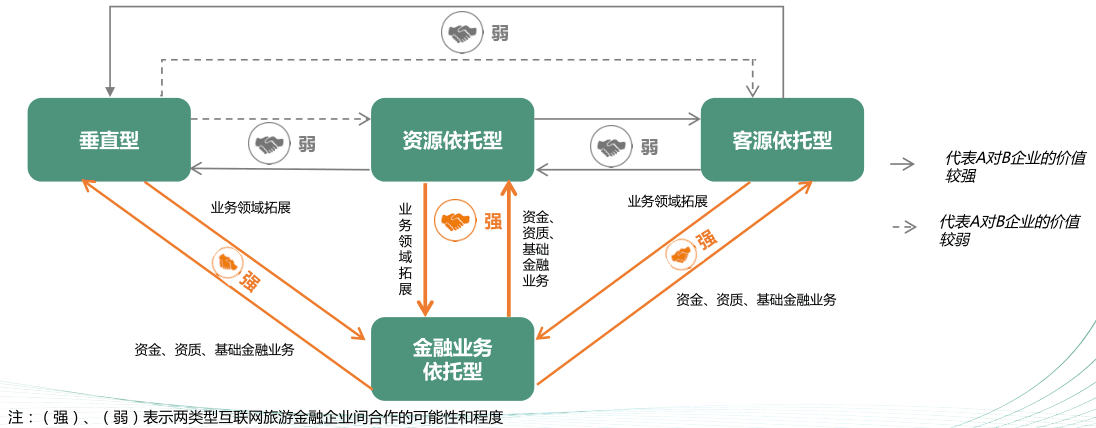 image http://doc.kimoc.cn/assets/images/25-si89P7VNGjxW1Pwu.png