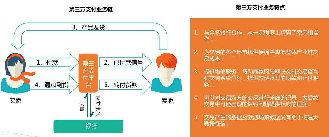 image http://doc.kimoc.cn/assets/images/25-wqYXfcaUwCSoJJ0z.png