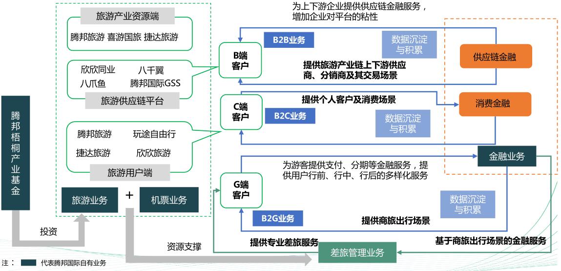 image http://doc.kimoc.cn/assets/images/25-z0bszK4iJzFNSZ5Y.png